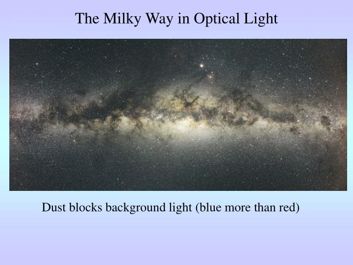 The Milky Way in Optical Light