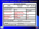 a product needs an ihe integration statement