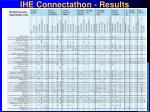 ihe connectathon results