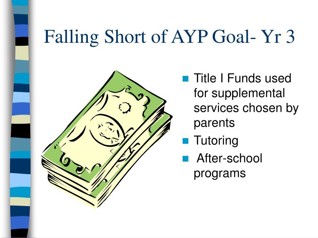 Falling Short of AYP Goal- Yr 3