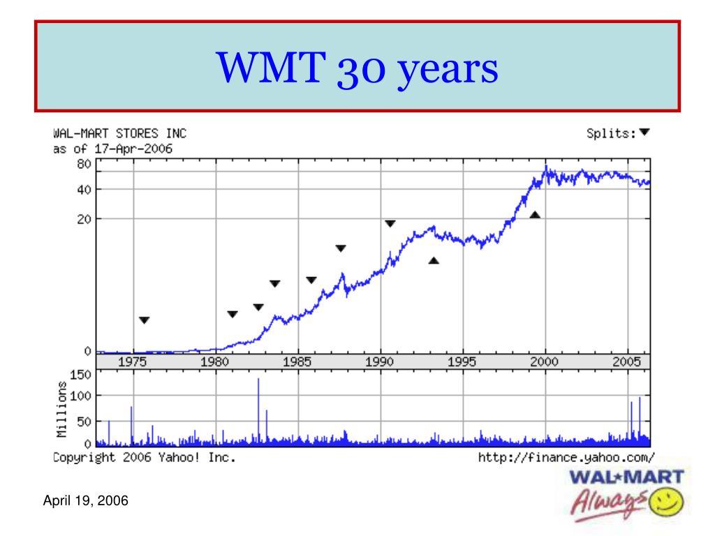 WMT 30 years