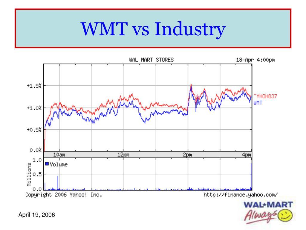 WMT vs Industry