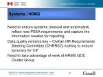 systems hrms
