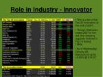 role in industry innovator