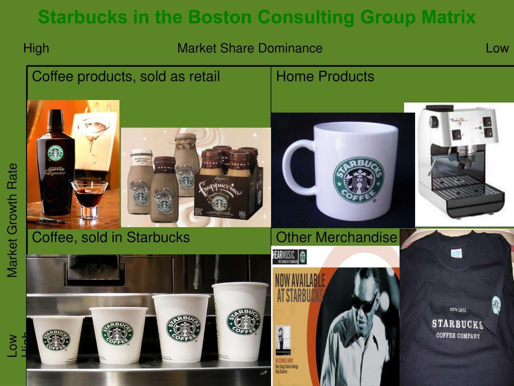 marketing principles starbucks