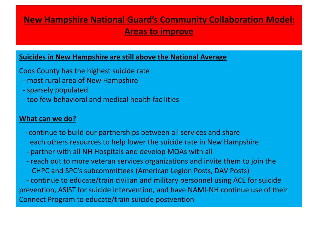 New Hampshire National Guard's Community Collaboration Model: