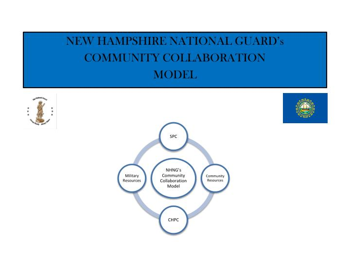 New hampshire national guard s community collaboration model