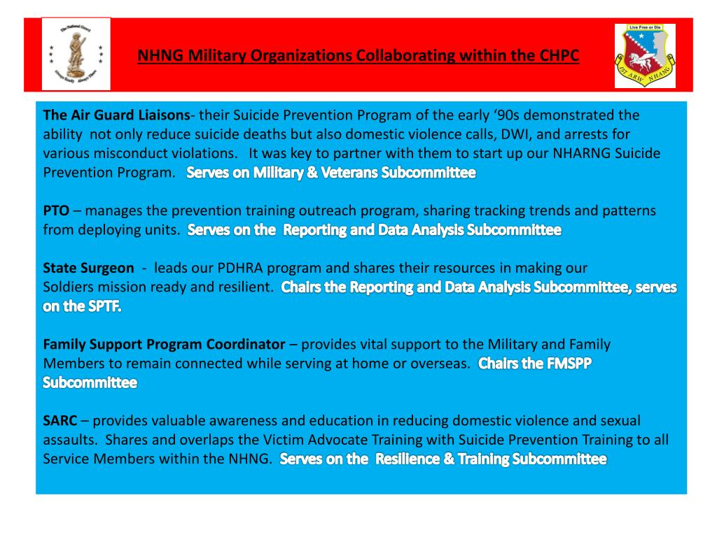 NHNG Military Organizations Collaborating within the CHPC