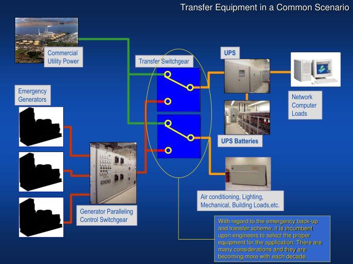 Transfer Equipment in a Common Scenario