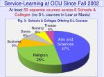 service learning at ocu since fall 2002