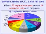 service learning at ocu since fall 200214