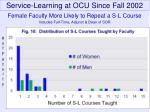 service learning at ocu since fall 200221