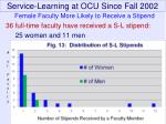 service learning at ocu since fall 200224