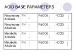 acid base parameters
