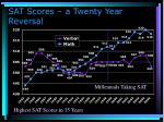 sat scores a twenty year reversal
