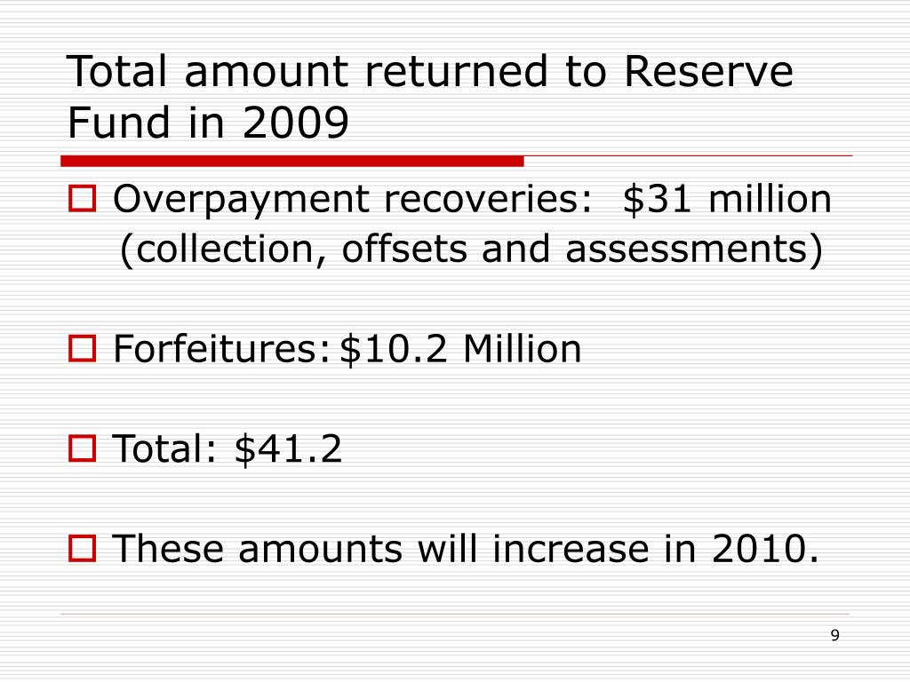 Total amount returned to Reserve Fund in 2009