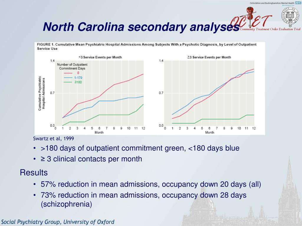 North Carolina secondary analyses