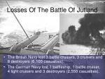 losses of the battle of jutland