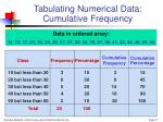tabulating numerical data cumulative frequency