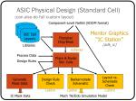 asic physical design standard cell can also do full custom layout