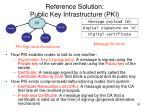 reference solution public key infrastructure pki