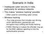 scenario in india