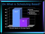 on what is scheduling based