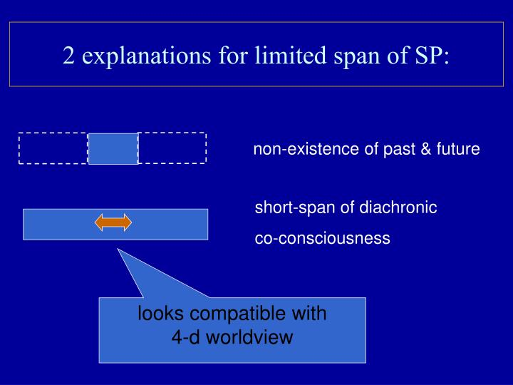 2 explanations for limited span of SP: