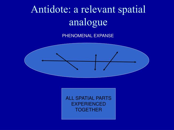 Antidote: a relevant spatial analogue