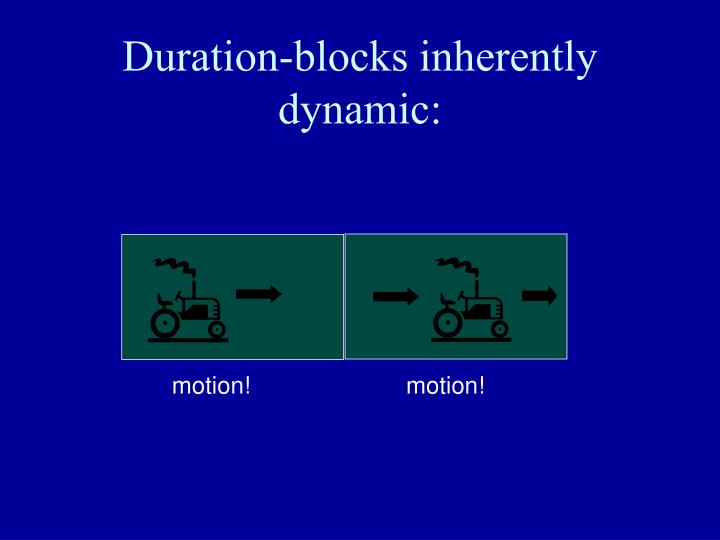 Duration-blocks inherently dynamic: