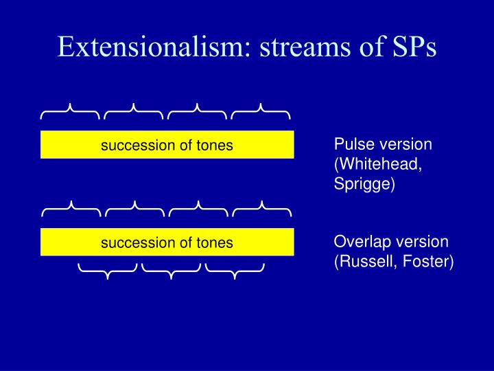 Extensionalism: streams of SPs