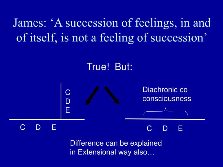 James: 'A succession of feelings, in and of itself, is not a feeling of succession'