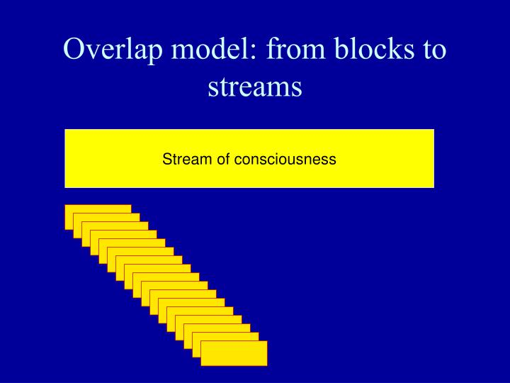 Overlap model: from blocks to streams