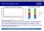 energy consumption in india