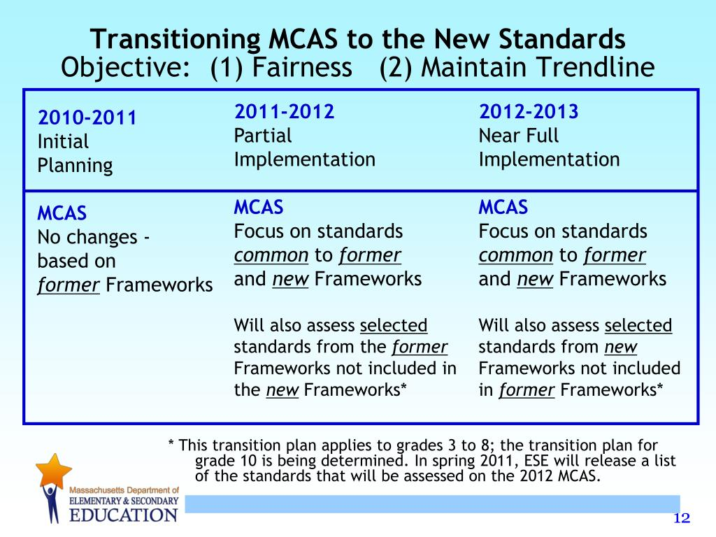 Transitioning MCAS to the New Standards