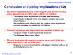 conclusion and policy implications 1 2