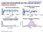 long run equilibrium on the labour market additional statistics1
