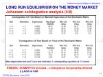 long run equilibrium on the money market johansen cointegration analysis 4 8