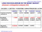 long run equilibrium on the money market johansen cointegration analysis 5 8