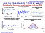 long run equilibrium on the money market statistics for johansen cointegration analysis 7 8