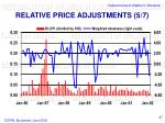 relative price adjustments 5 7