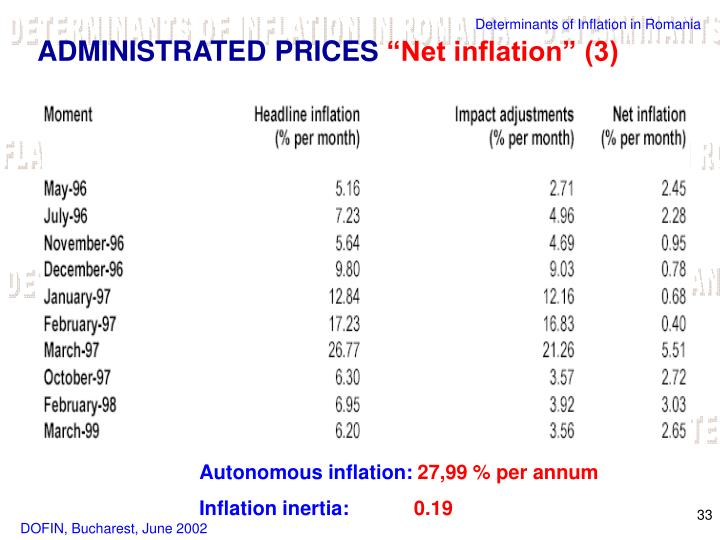 major determinants of inflation in bangladesh Inflation has been a global phenomenon international inflation gets imported into the country through major imports like fertilisers, edible oil, steel, cement, chemicals, and machinery increase in the import price of petroleum has been most spectacular and its contribution to domestic price rise is very high.