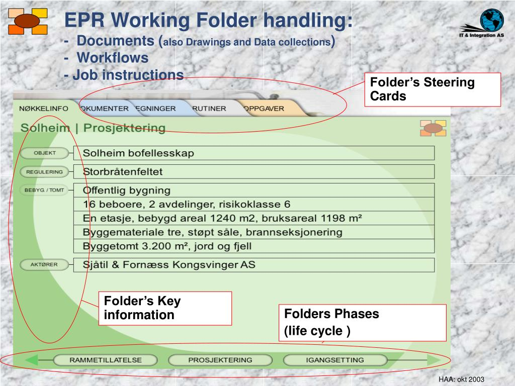 Folder's Steering Cards