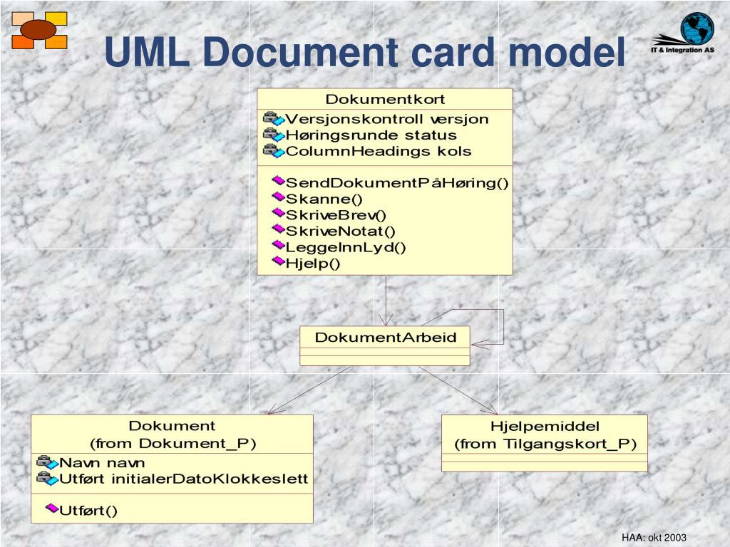 UML Document card model