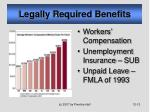 legally required benefits12