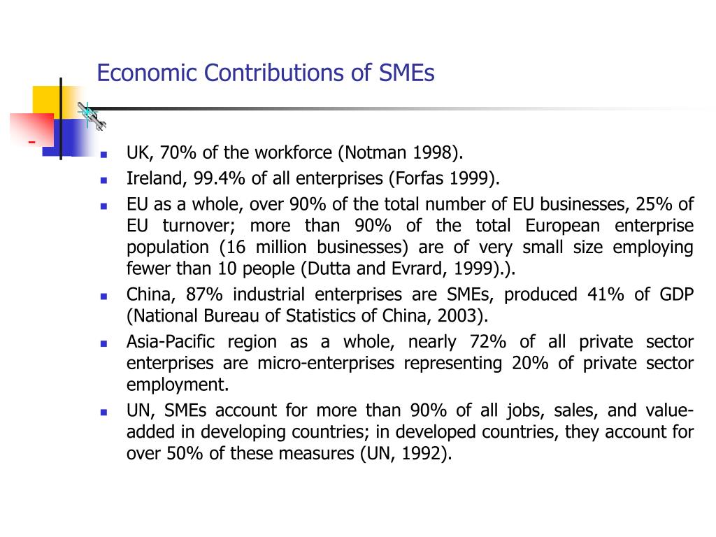 economic contributions of small business