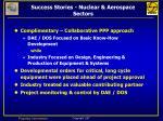 success stories nuclear aerospace sectors