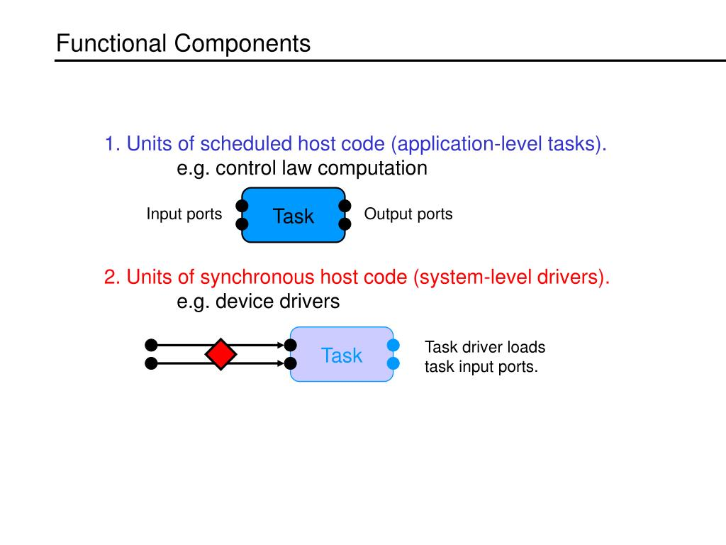 Functional Components