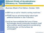 different kinds of accelerations efficiency vs transformation
