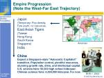 empire progression note the west far east trajectory